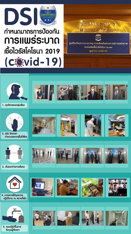 DSI กำหนดมาตรการป้องกันการแพร่ระบาดเชื้อไวรัสโคโรนา 2019 (COVID-19)